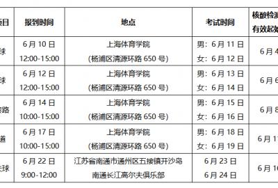 2020年普通高等学校体育单招统一考试 上海体育学院考点考生须知
